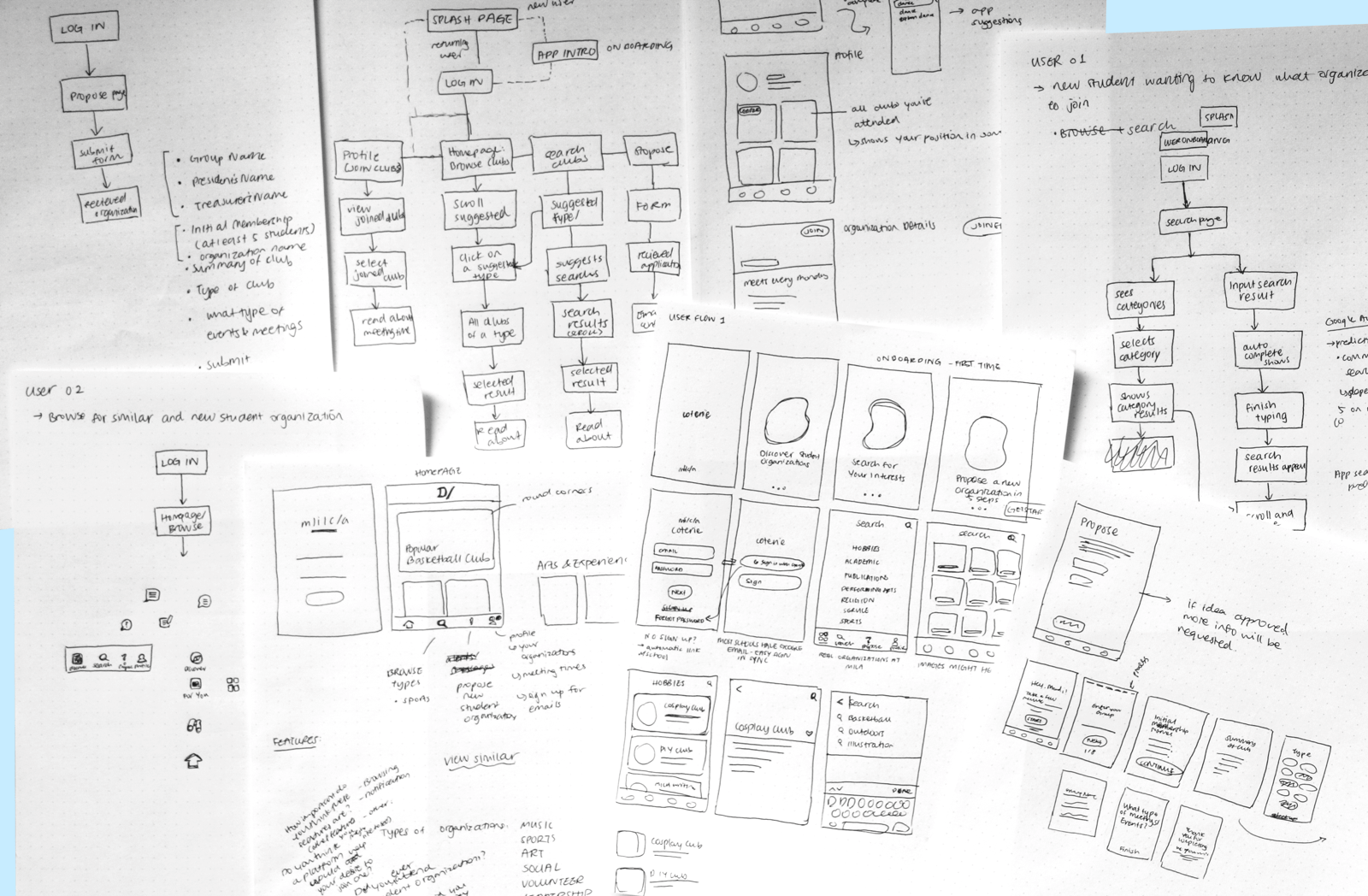 Ideation and sketches for the App.
